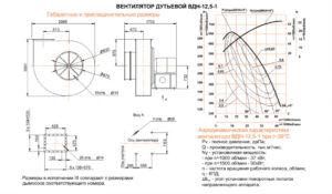 Общие сведения о вентиляторах