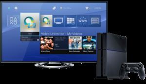 Какой телевизор нужен для ps4