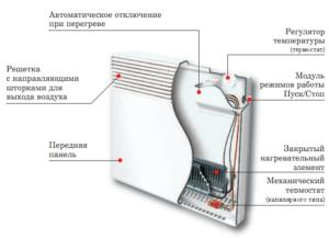 Керамический конвектор: принцип работы виды критерии выбора