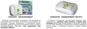Ионизатор воздуха и озонатор: чем отличаются