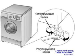 Антивибрационные подставки для стиральной машины: как выглядят как установить своими руками