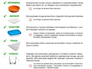 Какую посуду можно использовать в микроволновке и нельзя - правила