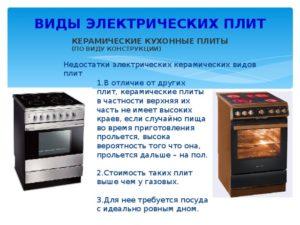 Обзор кухонных электрических плит