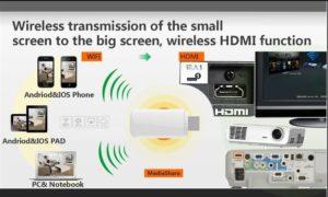 Как подключить телевизор к ноутбуку, ПК по вай фай, HDMI, DLNA