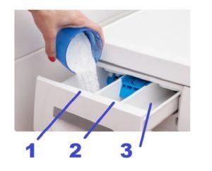 Куда сыпать порошок в стиральной машине при основной стирке