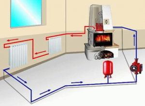 Электрическое отопление загородного частного дома, экономичная система