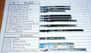 Виды особенности и маркировка пилок для электролобзика
