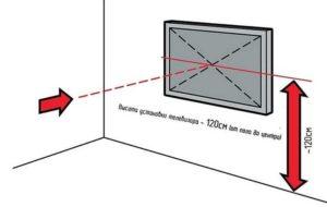 Оптимальная высота телевизора от пола – максимальный комфорт при просмотре фильмов