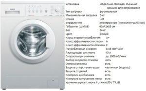 Сколько весят стиральные машины разных марок