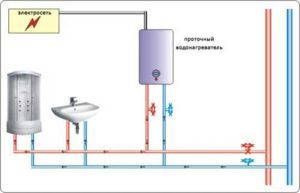 Как правильно пользоваться накопительным и проточным водонагревателем