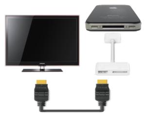 Как подключить айфон к телевизору через USB wi-fi HDMI
