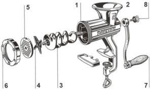 Как правильно собрать мясорубку: пошаговая инструкция