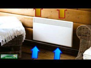 Электрические конвекторы для влажных ванных комнат