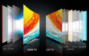 В чем разница между LED и OLED телевизорами