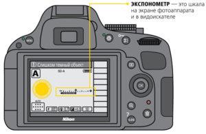 Для чего нужна выдержка на фотоаппарате как выбрать и настроить нужное значение