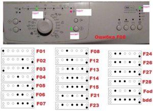 Неисправностити и коды ошибок стиральной машины Вирпул с вертикальной загрузкой
