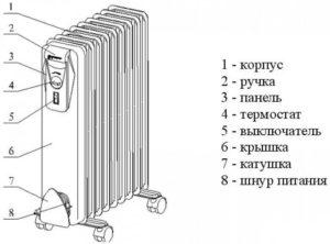 Масляный обогреватель с вентилятором: виды типы принцип работы