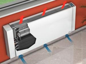Конвектор с вентилятором: электрический встраиваемый настенный