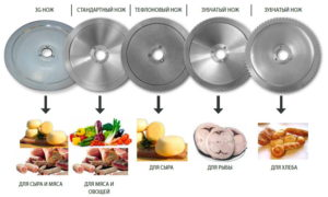 Как правильно выбрать слайсер для нарезки колбасы