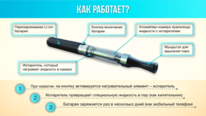 Как правильно пользоваться электронной сигаретой: собрать заправить включить и выключить настроить пускать кольца из пара