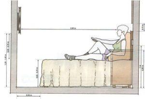На какой высоте вешать телевизор на стену, в гостиной, спальне и на кухне