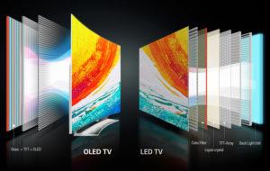 LED и OLED телевизоры: разница и особенности выбора