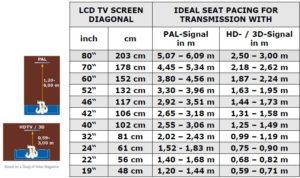 Диагональ телевизора: сколько см в дюйме, таблица онлайн