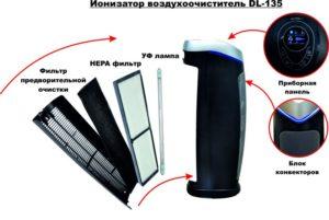 Какой воздухоочиститель лучше выбрать для дома или квартиры: фотокаталитический с НЕРА-фильтром с ионизатором или другой