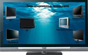 Виды телевизоров и в чем их отличие