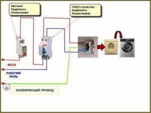 Как заземлить стиральную машину 1 проводом, если нет заземления