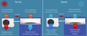 Как включить кондиционер на тепло: инструкция можно ли переключать зимой