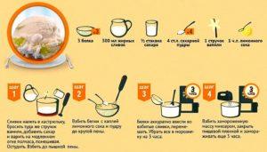 Как самому сделать простое и легкое мороженое пломбир в домашних условиях