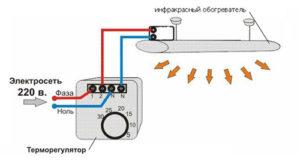 Как подключить терморегулятор к инфракрасному обогревателю