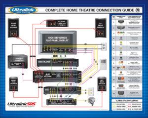 Как подключить домашний кинотеатр: вывод звука с ПК телефона и ТВ