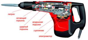 Разновидности и отличия моделей перфораторов, их принцип работы. Правила эксплуатации, виды буров
