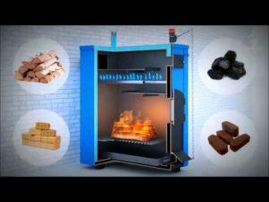 Виды мини-печей: классификация по размеру принципу работы мощности
