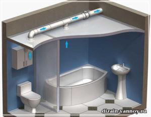 Вытяжка для ванной комнаты, туалета: особенности, типы, нормативы