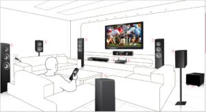 Домашний кинотеатр – расстановка аппаратуры, способы её подключения и настройки