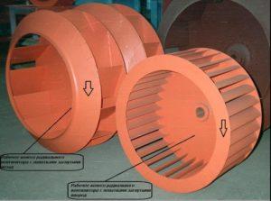 Особенности радиального вентилятора и его разновидности