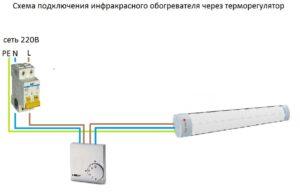 Установка и подключение инфракрасных обогревателей