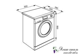 Размеры стиральной машины: высота ширина глубина