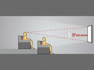 Настройка домашнего кинотеатра: как правильно использовать тестовые диски?