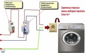 Какой автомат ставить на стиральную машинку?