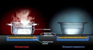 Индукционная плита: принцип работы достоинства и недостатки разновидности