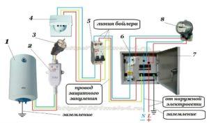 Подключение бойлера к водопроводу и электросети своими руками