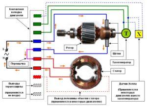 Подключение двигателя от стиральной машины: варианты применения схема подключения