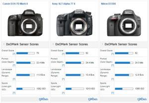Какую лучше выбрать карту памяти для фотоаппарата sony nikon canon и других
