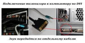 Как подключить к телевизору звук от компьютера