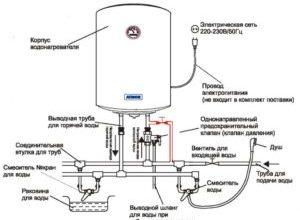 Установка бойлера (водонагревателя) своими руками: монтаж крепление схема подключения