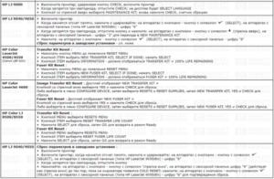 Устраняем коды ошибок принтеров hp: е8 е3 79 а также ошибка печати
